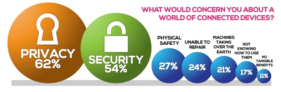No Security and Global Boundaries