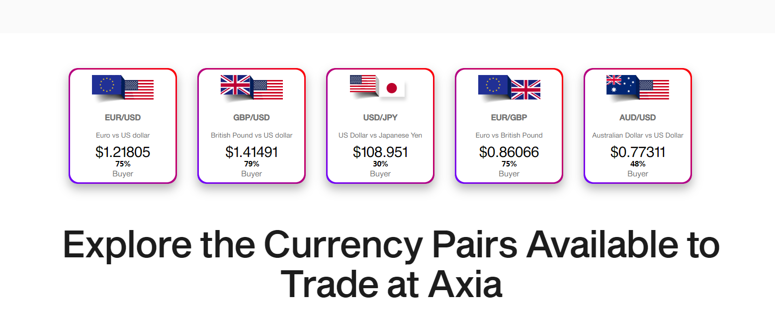Some of the currency pairs you can trade with Axia