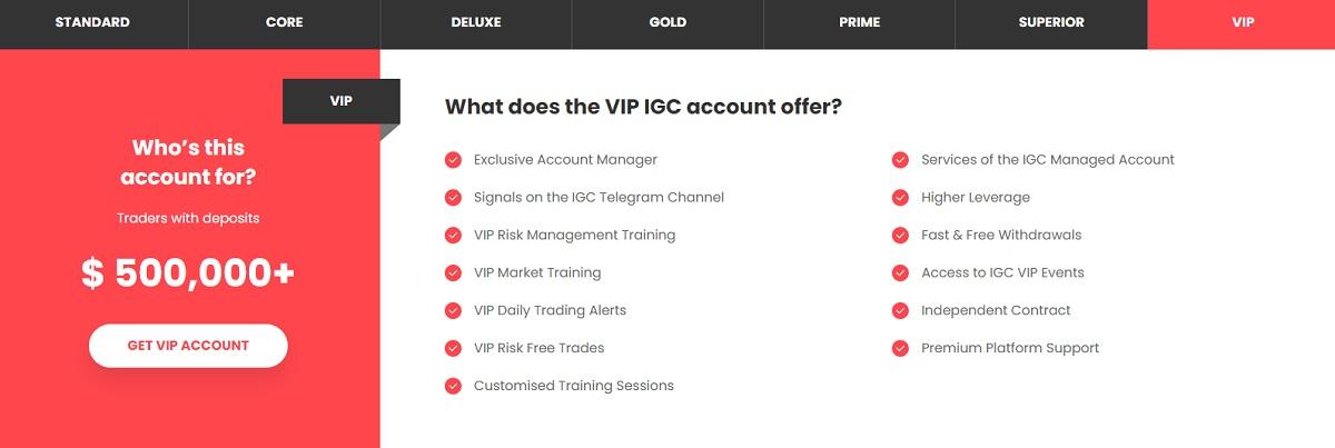 IGC Markets Trading Accounts